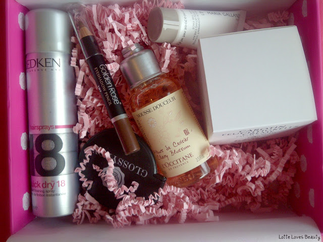 Glossybox januari: Productreview